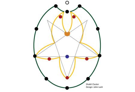 sc-geometry